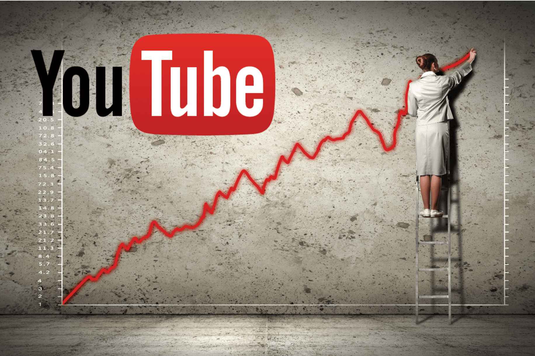 Grow YouTube Traffic with Zero Ad Dollars