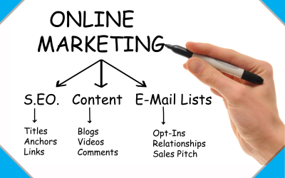 6 Content Marketing Strategies to Gain More Opt-ins